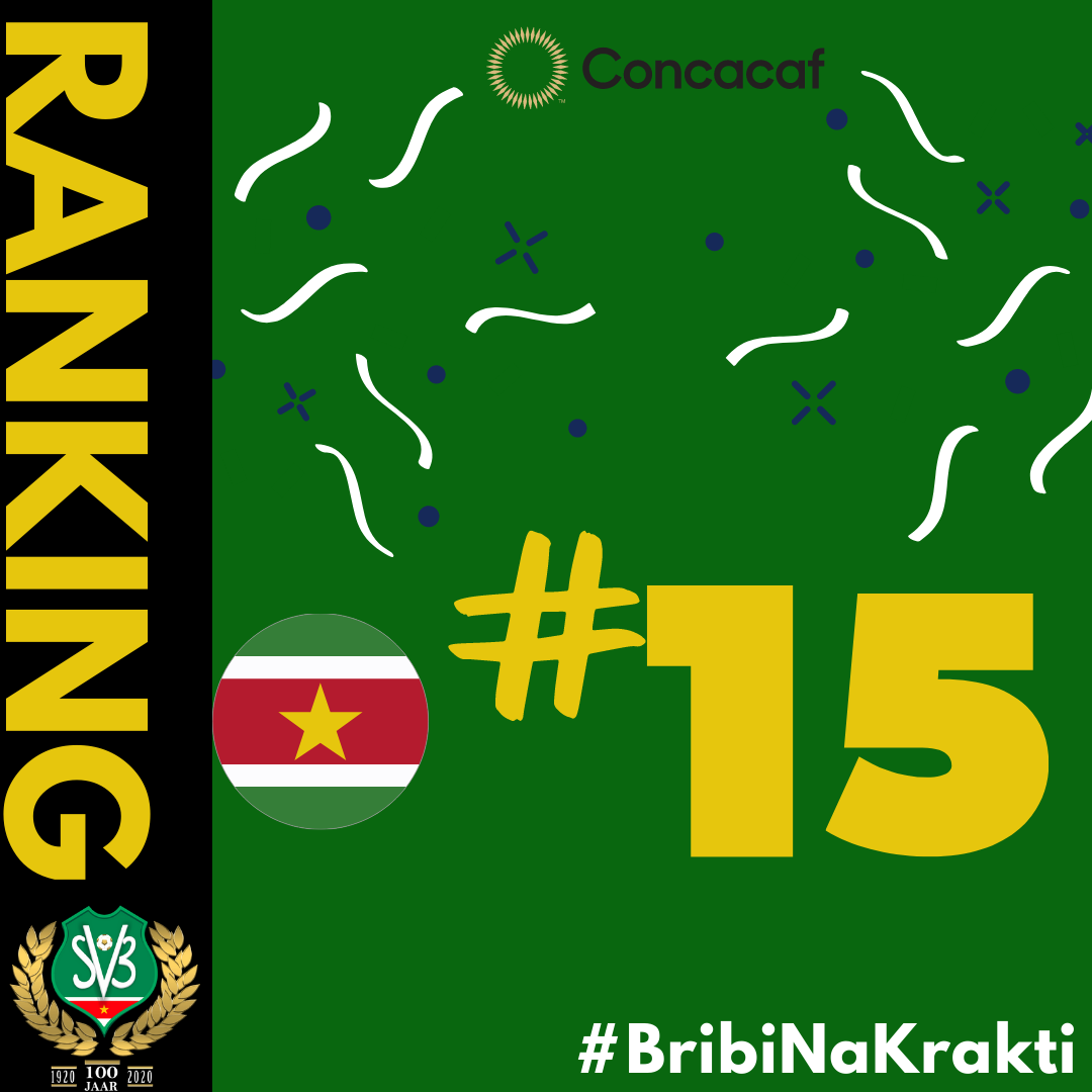 CONCACAF RANKING